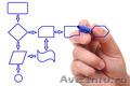 Описание бизнес процессов на основе методологии ARIS